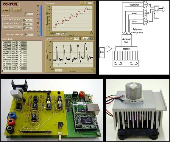 Prototip sistema tèrmic